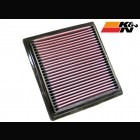 K&N Replacement Filter (Civic 95-01 1.5/1.6 VTi/CR-V/HR-V)